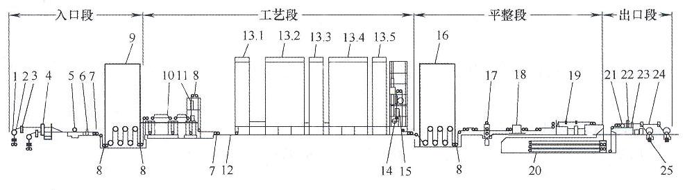 送鲜风箱结构图